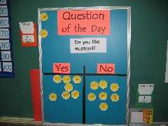 Capitalize on student interest Question Of The Day For Students