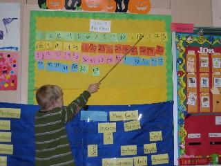 Mean Level Of Pre Service Mathematics Teachers Instructional Strategieotivation Competence