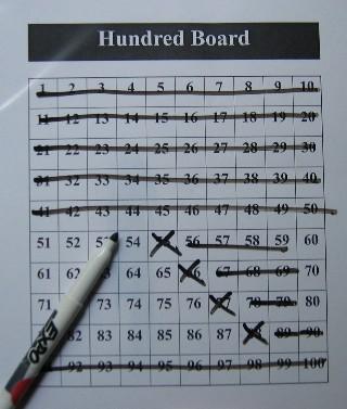 Mathwire.com | 100 Board Logic