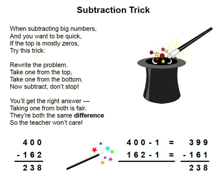 math worksheet : landerzoyu  subtraction word problems with regrouping : Subtracting Fractions With Borrowing Worksheets